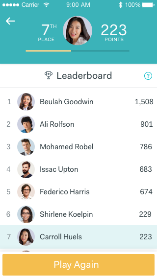 Who's Who Leaderboard